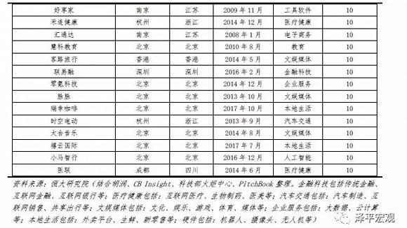 2019年电气分销排行榜_重磅丨2019年中国电气工业 100强 榜单发布,这家企