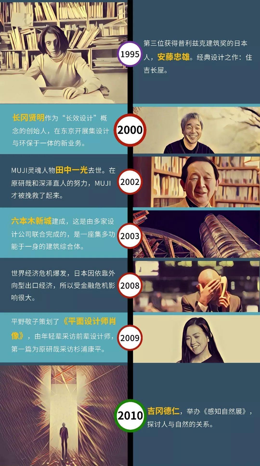 日本设计六十年「内田繁」