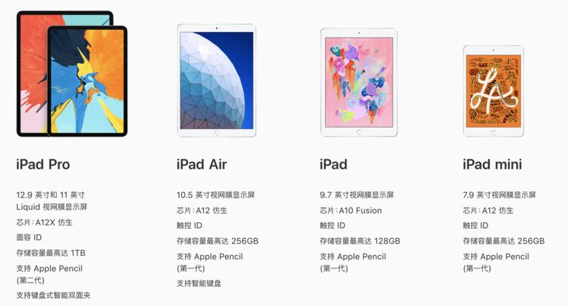 最前线 | iPad Air和iPad mini终于更新了