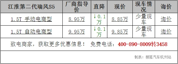 【杭州】江淮锐锋S5 1000元小幅降少量车