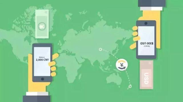 全新电子单证业务出炉招商银行跨境汇款实现全流程线上化