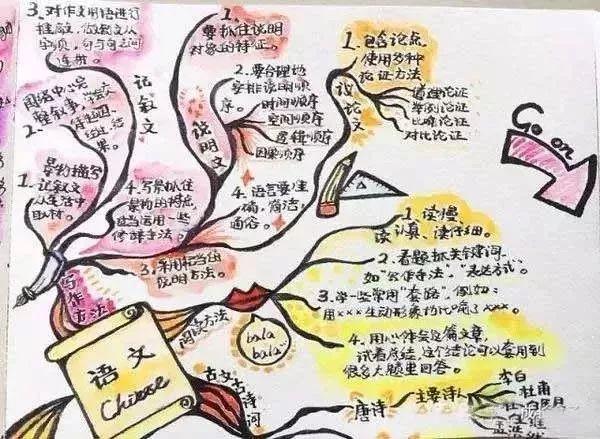 說說seo論壇_14歲初中生用一幅畫總結了初中9個學科知識點大寫的服!