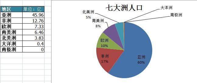 淄博人口总量和经济_淄博经济开发区规划图
