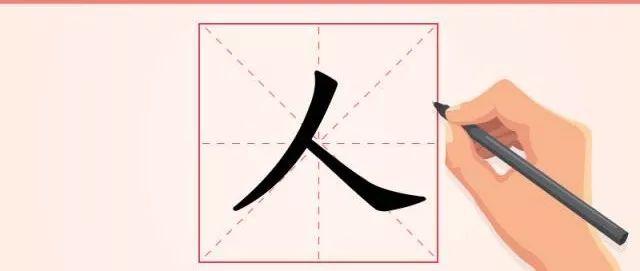 中国剪报_汉字解读【每日一字】人:什么是人?人是什么?_字形