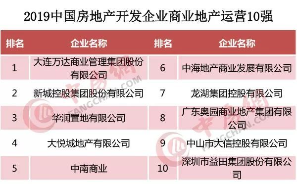 2019企业排行榜_2019中国轮胎企业排行榜发布 总计53家企业