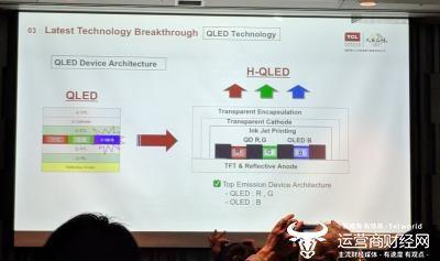 TCL正在开发新技术?或将成未来高端电视显示的首选