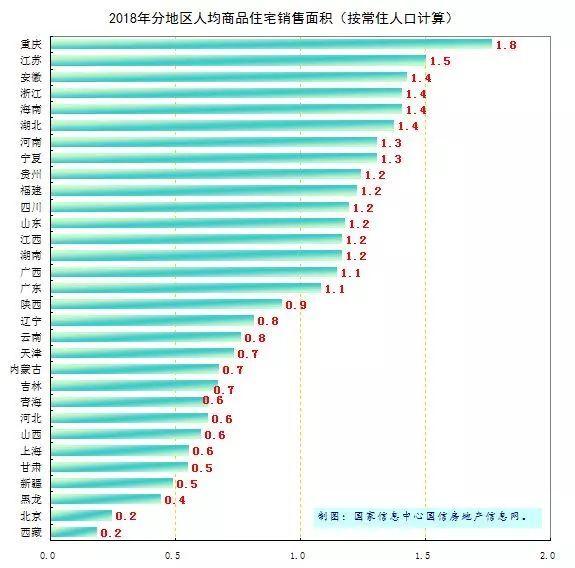 各省人均面积_2020年各省人均收入