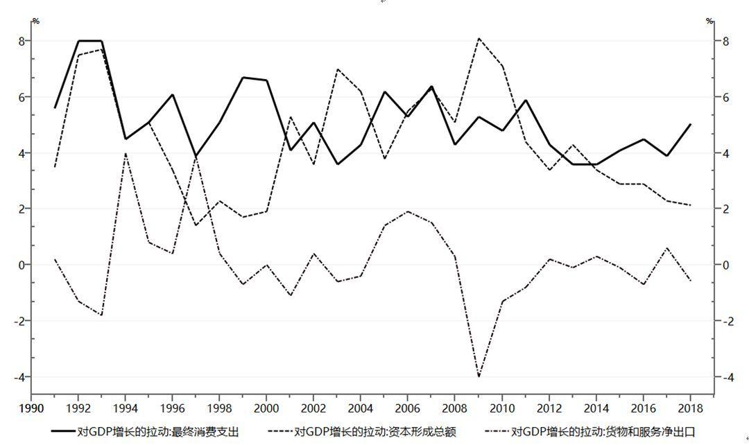gdp政绩_多省份取消贫困县GDP考核 纠正唯GDP政绩偏向