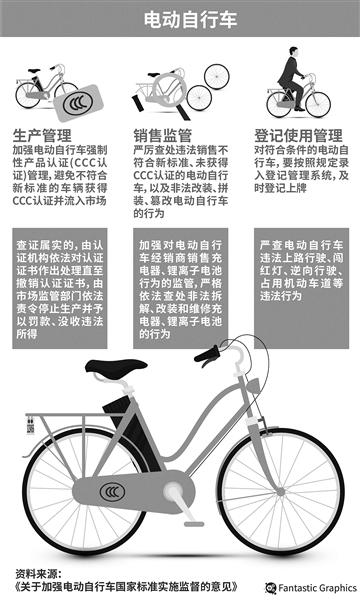 新标实施前要主动消化库存电动自行车