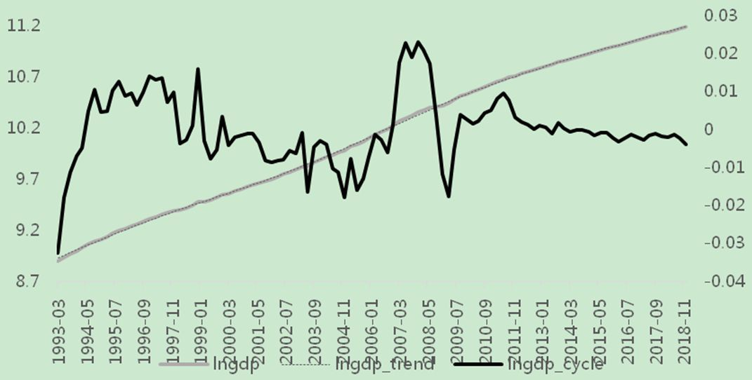 发过gdp_欧元区二季度GDP超预期 摆脱二战以来最长衰退