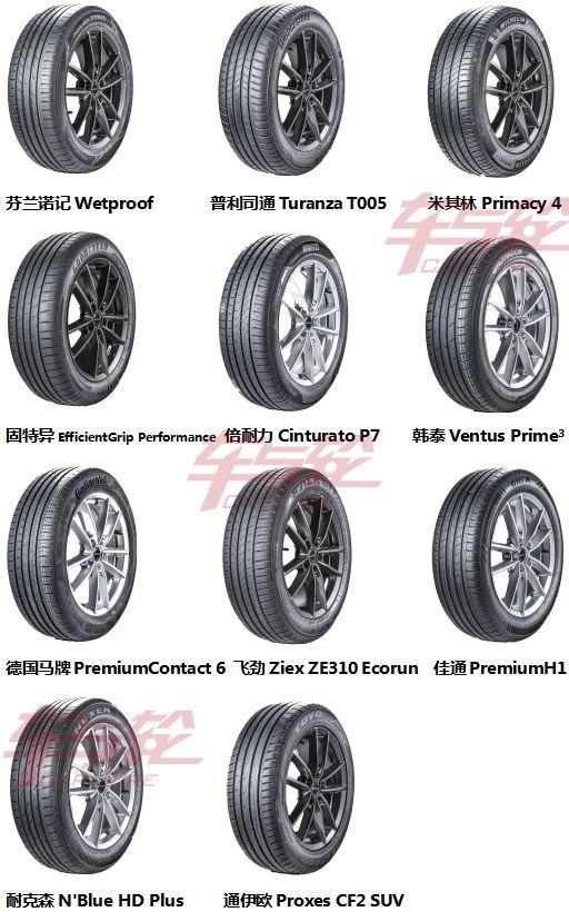 2019 轮胎 销量排行_中国轿车轮胎原配排行榜 2019上