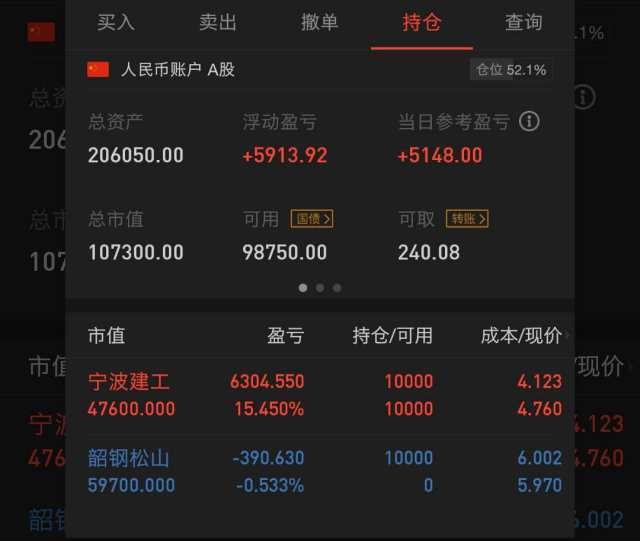 2019亚元开网在即 [盈亚科技  2018是大水牛,据说2019叫改革牛]