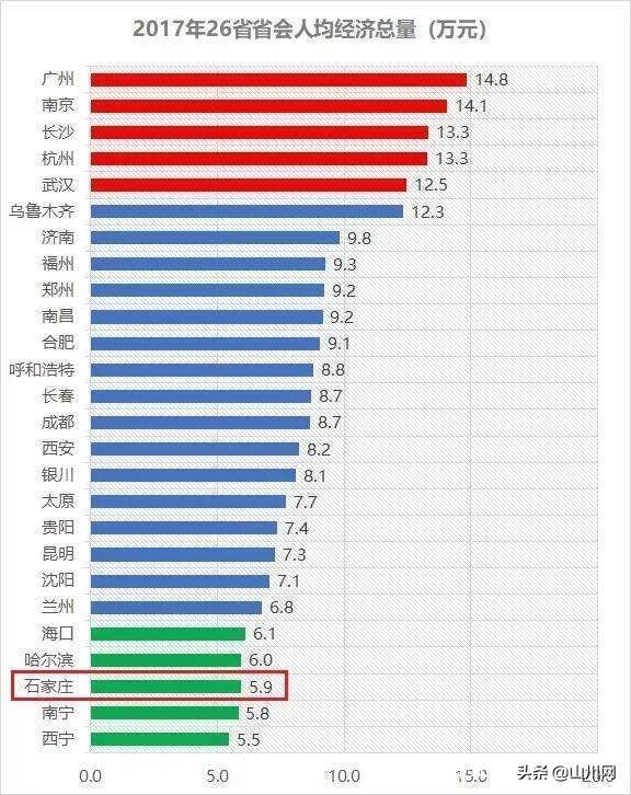 人均经济总量排名2017_人均gdp世界排名