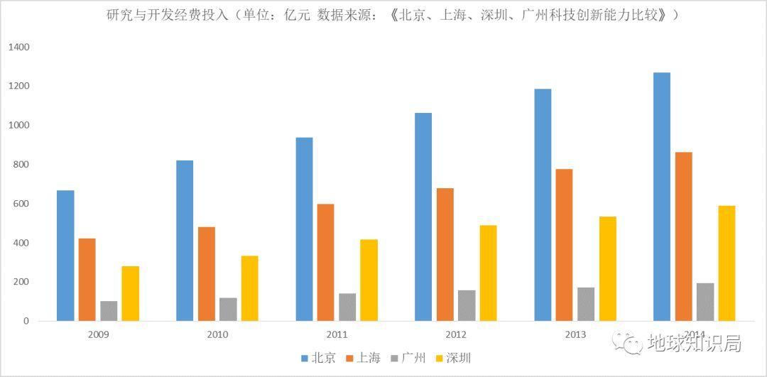 计算地区gdp的是什么部门_最新 浙江11市GDP,杭州又是第一