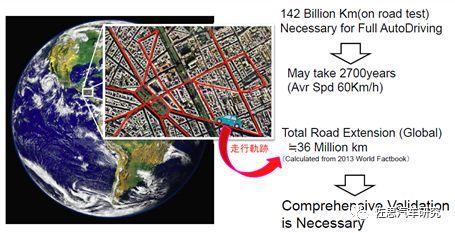 丰田汽车:未来电子电气架构将采用Central & Zone方案(图13)