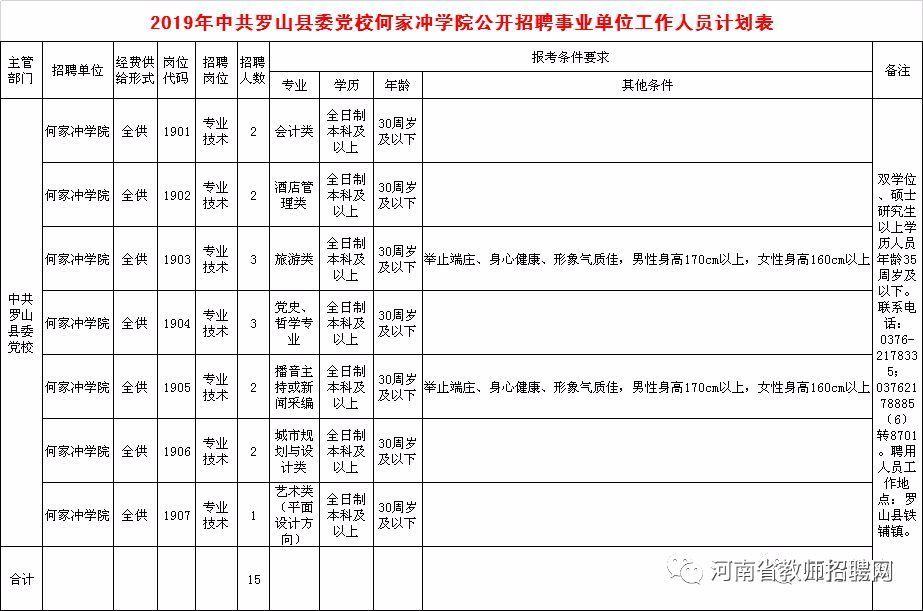 字体教师何家冲公告2019年设计县委党校!如何将自己写的字招聘成学院颜色图片