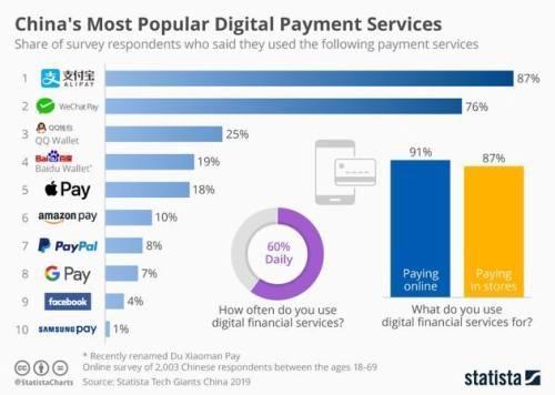 报告显示:支付宝使用率最高 网民规模超8亿