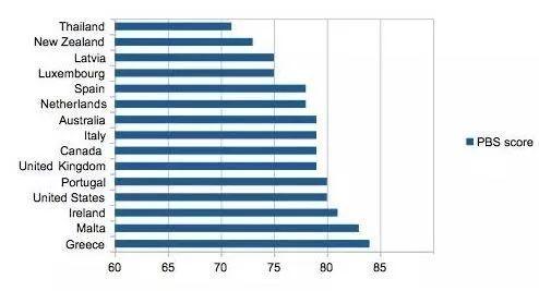 2019年名声最好的国家排行帮_河西南最值得抢的楼盘竟然是它 在江宁买
