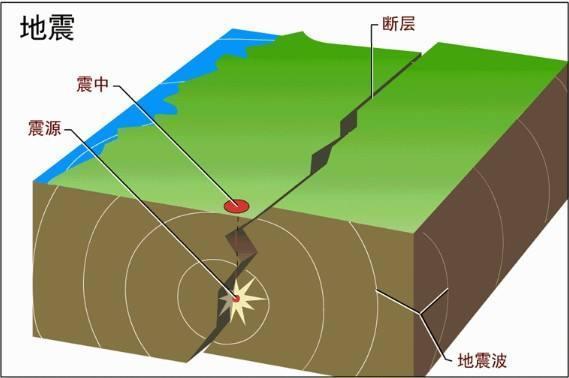 改则县3.9级地震真相是什么?改则县3.9级地震事件始末(图1)