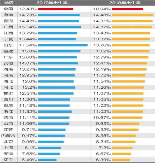 台湾历年出生人口_2016年,中国车市的侏罗纪时代