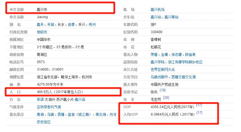 2019年在上海周边买房,综合考虑是在昆山好,还是嘉兴好? 2019年昆山城北周边新楼盘