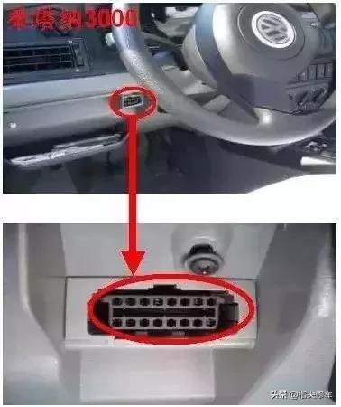 各种车辆的OBD诊断座椅的安装位置