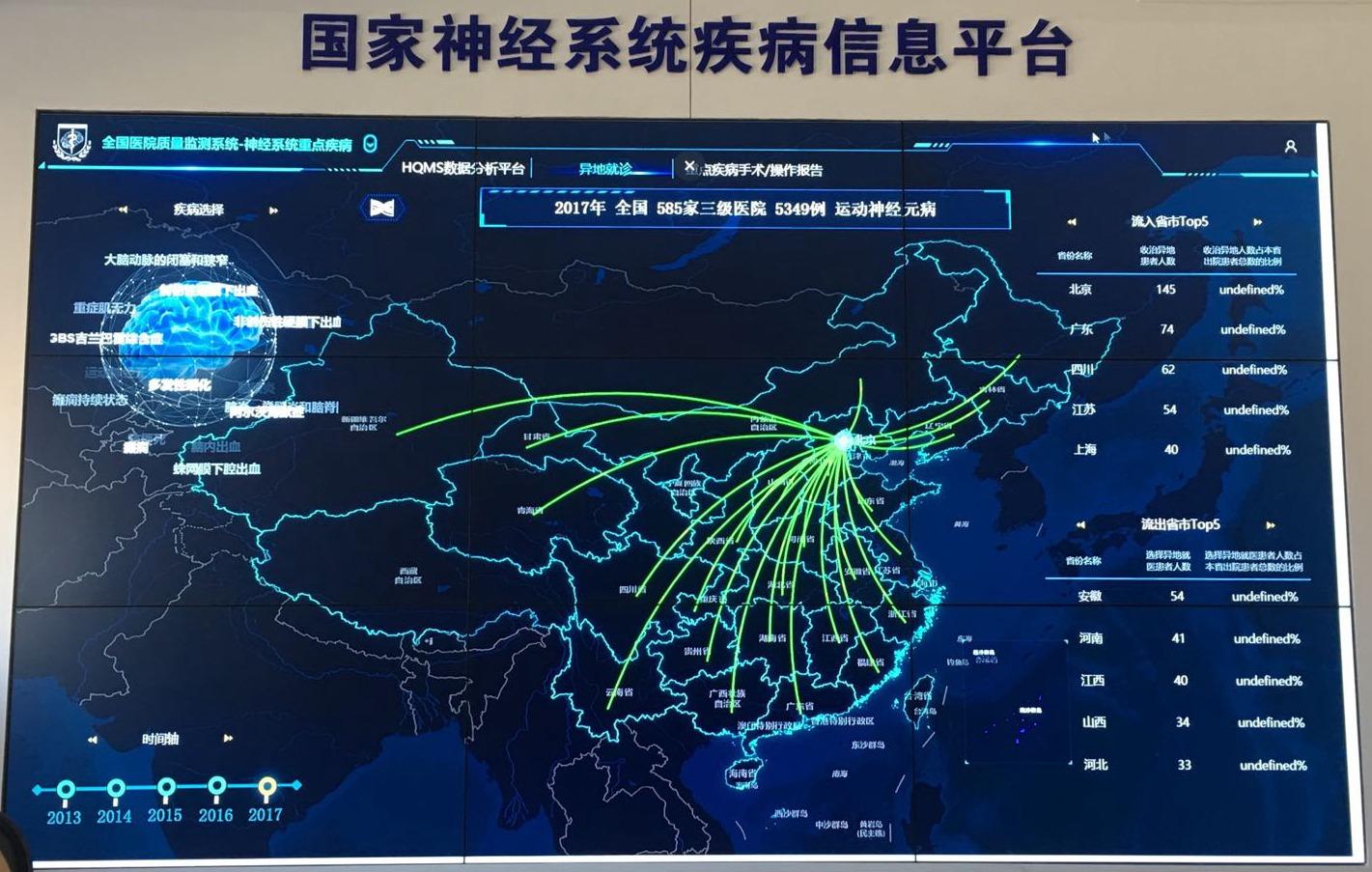 北京天坛医院副院长王拥军:人工智能辅助治疗让高质量的医疗普