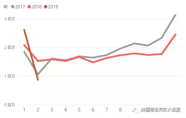 2019畅销排行_2019年第12周白电畅销机型排行榜分析:格力空调占据优势附