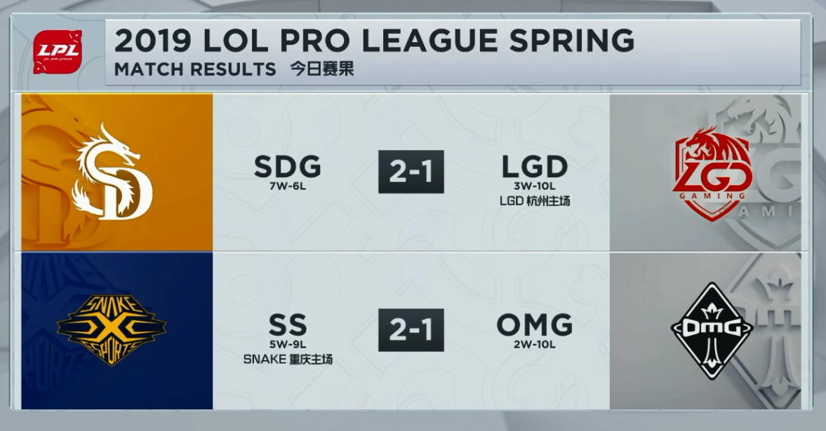 lpl季后赛最后三个名额竞争激烈,sdg太励志,ig和rng的大战来了