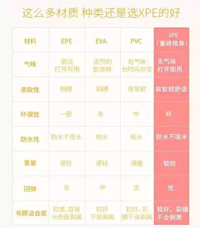 2019中国上海国际聚氨酯展览会-欢迎您参展