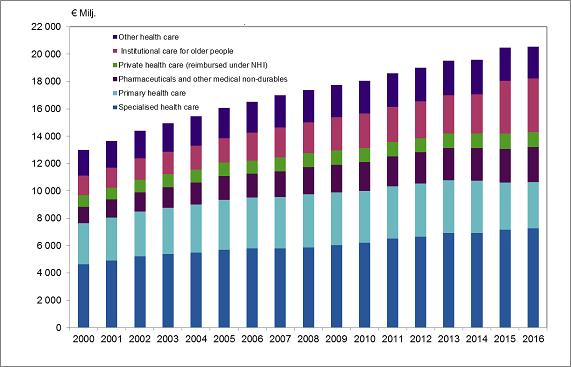 芬兰人口增长_读下面图文资料.回答问题.下图所示某国是世界矿业大国和矿产