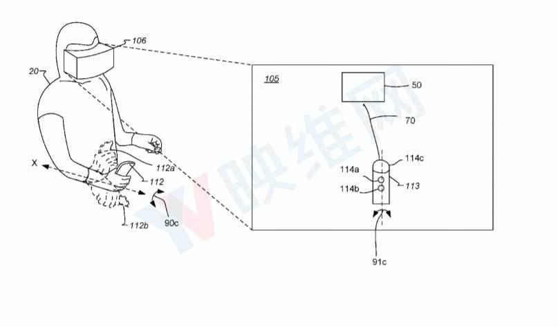 谷歌为VR 3DoF控制器追踪优化提出『手臂模型』解决方案