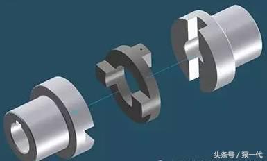 这是一篇关于联轴器分类的文章,这些知识点你知道吗?