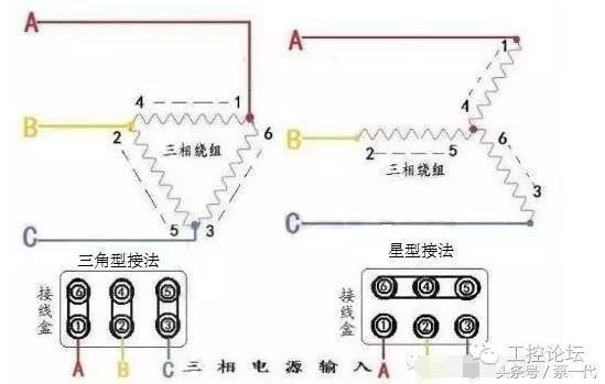 电机的星形接法和三角形接法有什么不同?