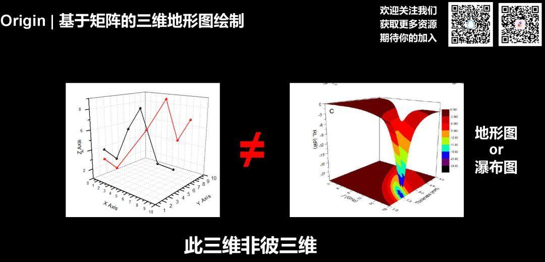 实用干货│origin,基于矩阵的三维地形图绘制