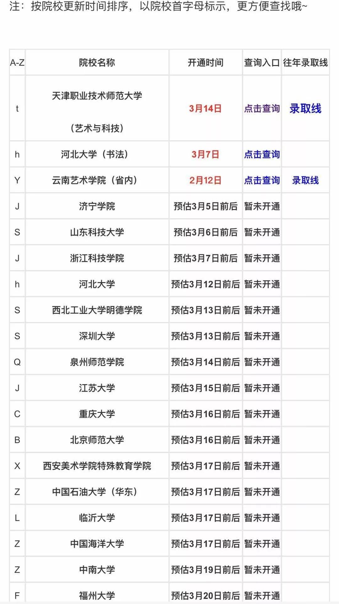 杭州画室丨将军画室丨400所美术校考院校成绩公布时间已定