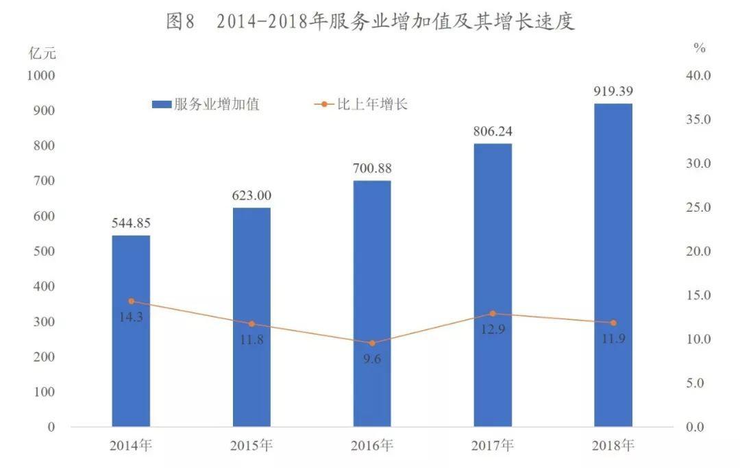 2018年国民经济总量是多少_2020年烟草税收是多少