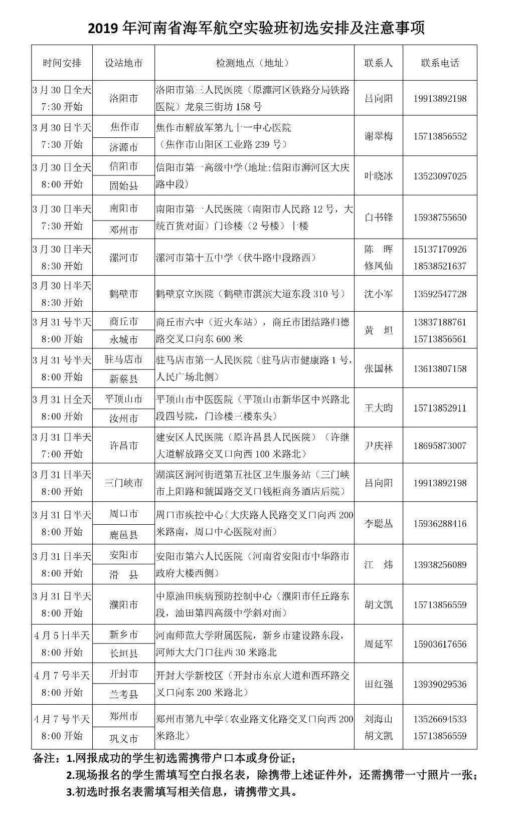2019年郑州九中海军航空实验班各地市初选时间、地点已定!