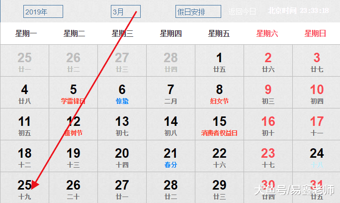 """3月25號生肖運勢排行榜_指數"""""""