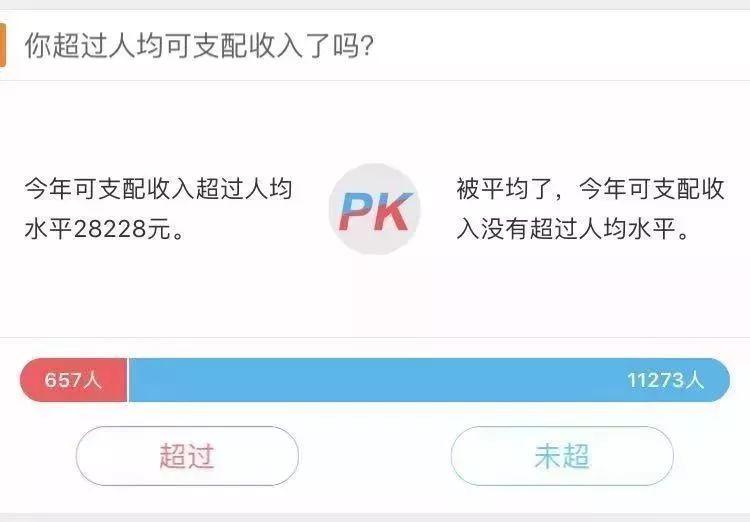 深圳人均可支配_来了就是深圳人图片
