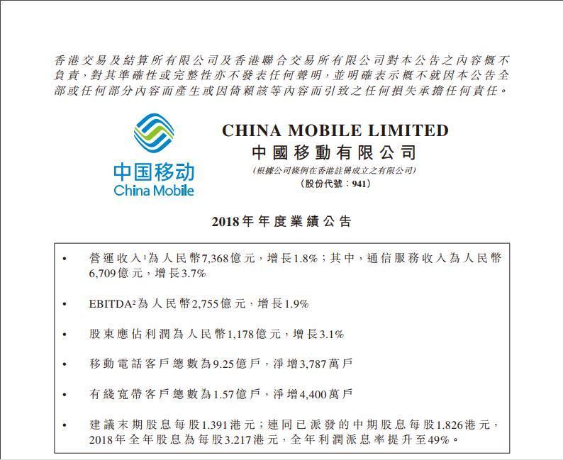 三大运营商2018年业绩报告亮相