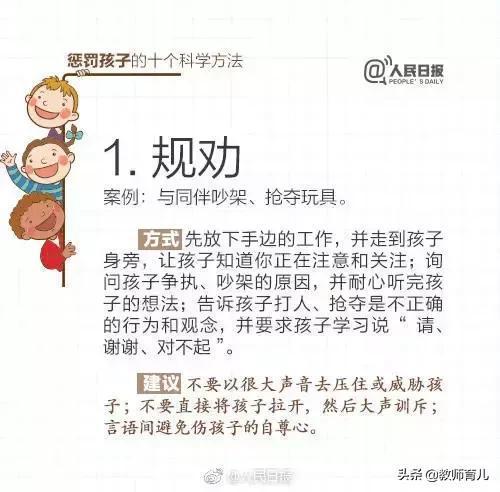 人民日报推荐十个惩罚孩子的科学方法,不同状况的熊孩子这样对付