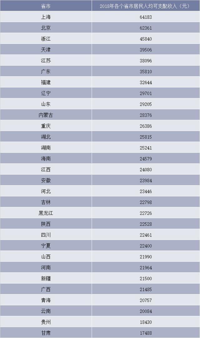 广西各省人均收入排名_广西各市gdp排名2020