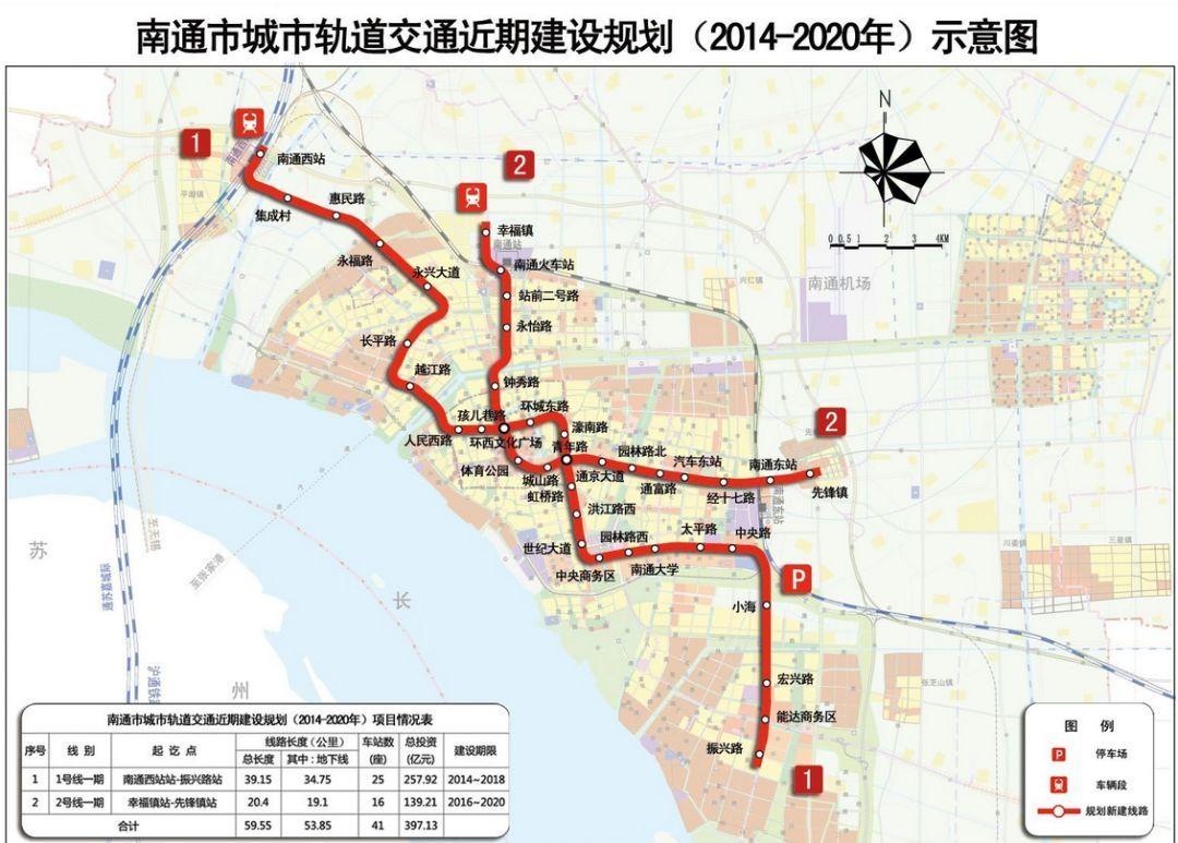 南通地铁近期建设规划图(点击查看高清图)