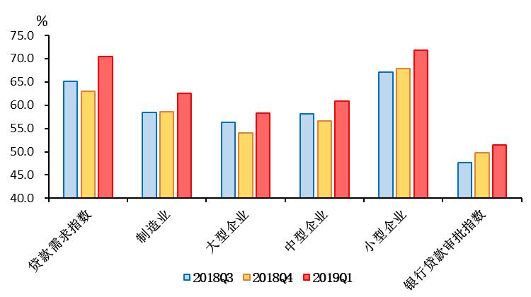 GDP_L_山东一季度GDP同比增长7.7 经济L型走势明显