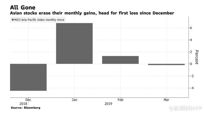 恐慌指数飙升!全球股市重挫, 跌势还没完?:全球股市行情指数一览