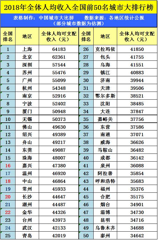 杭州人均收入_杭州西湖图片