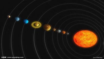 天文学小课堂,读完这篇文章让你知晓太阳系家族的前世今生