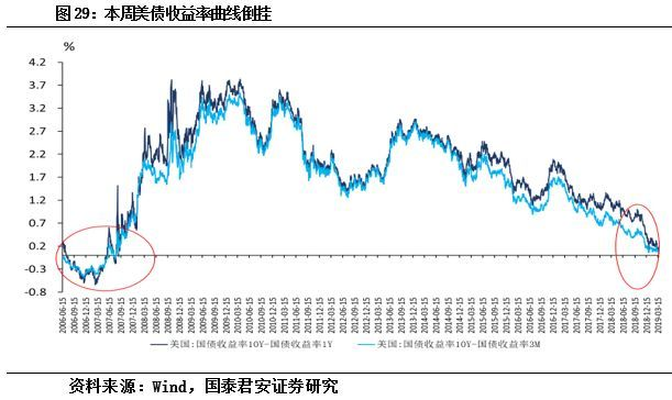 gdp-l_中国人均GDP将止步一万美元 基建狂魔不是白叫的 科技袁人Lite第103期