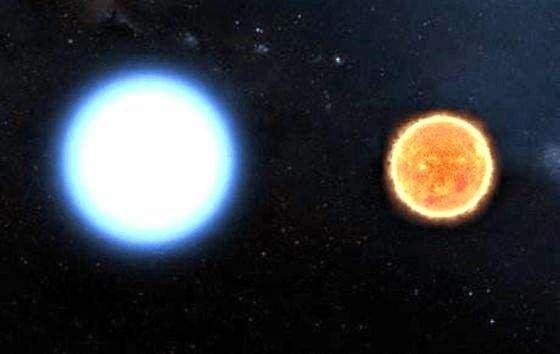 已知宇宙中表面温度最热的行星是KELT-9b 表面温度高达4327℃